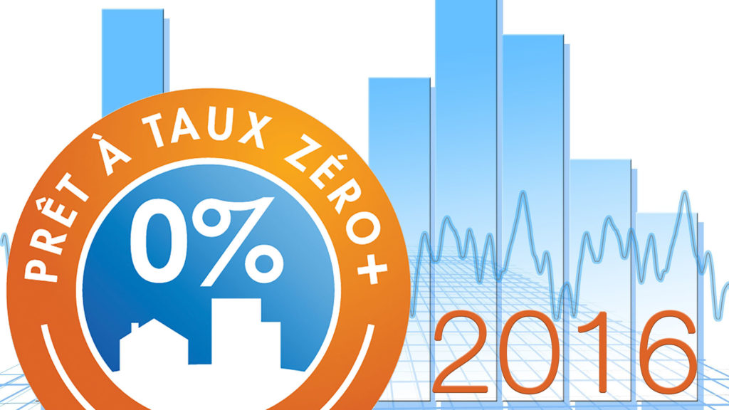 Simulation de ptz et simulateur de cr dit immobilier asg for Ptz 2017 simulation